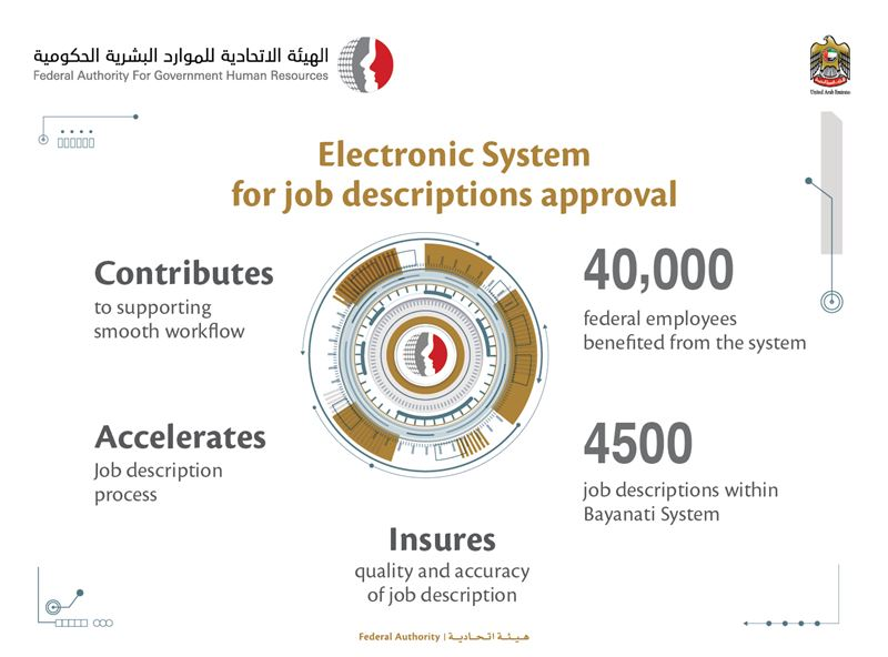 FAHR provides an electronic mechanism for Federal Government employees to serve job descriptions and tasks