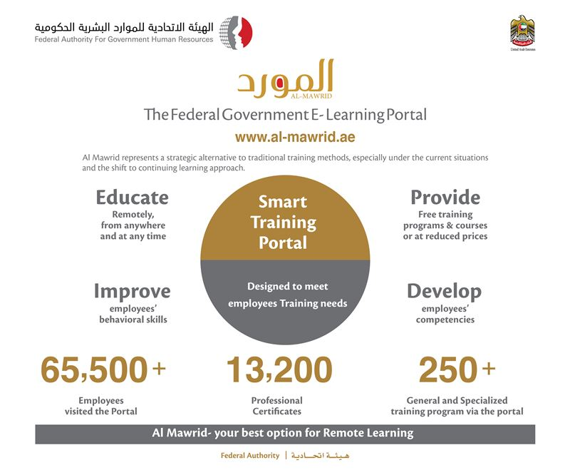 e-Learning Portal 'Al Mawrid': the best alternative to traditional training