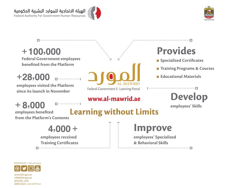 FAHR launches the Federal Government's  e-Learning Portal Initiative Al-Mawrid