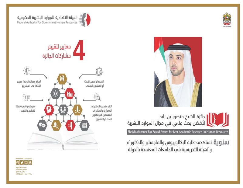 Mansour Bin Zayed Award for Best Academic Research in Human Resources receives 38 research papers from universities