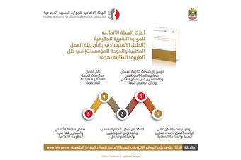 10,000 federal employees followed the orientation workshops on Guidelines for Office Work Environment under emergency  circumstances