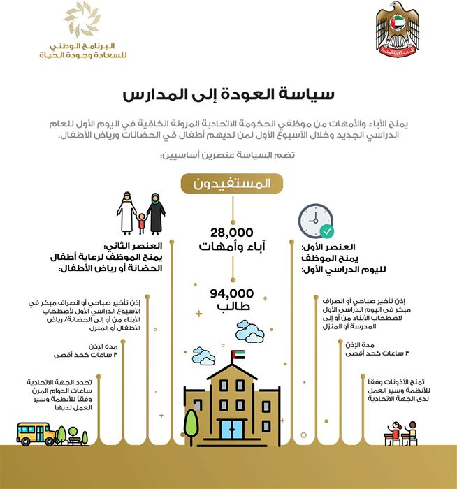 The UAE Federal Government launches Back to School policy to support quality of life for employees and students